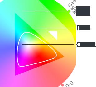 barevné spektrum gamut label design